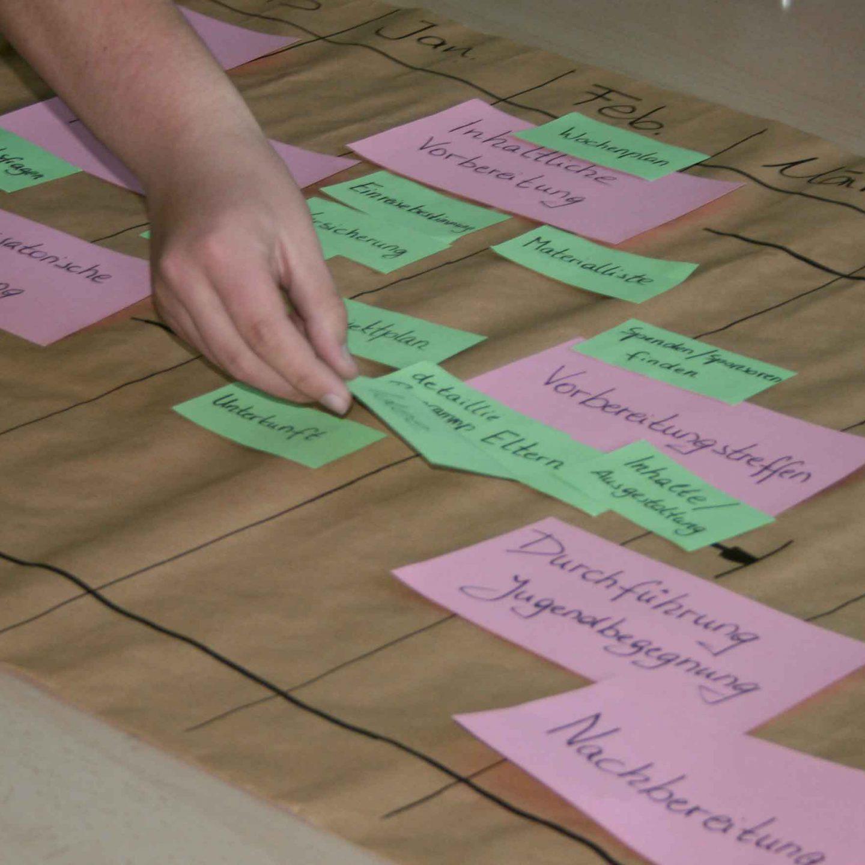 Vorbereitungsphase der Gruppe in der Petrischule Leipzig
